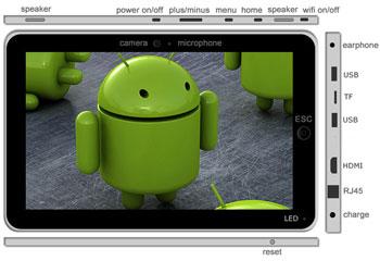 tipos de tablet pc