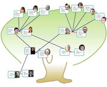 albero genealogico legacy 5 0 download itunes - raiposete ml