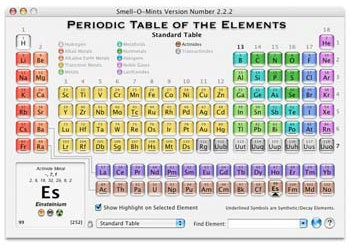Smell o mintsg smell o mints es una tabla peridica de los elementos con una apariencia bastante elegante y clara al hacer clic en un elemento se obtiene ms informacin urtaz Image collections